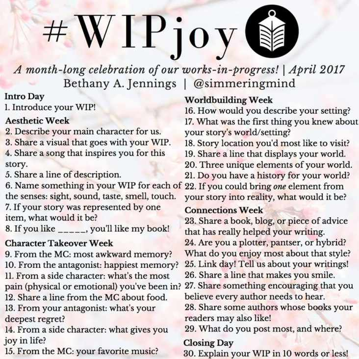 #WIPJoy Challenge: Character Takeover Week