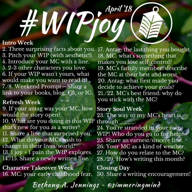 #WIPjoy What Would Make Me Pick Up My Future Book?